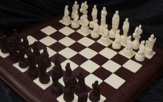 Шахматы — самая древняя и современная стратегическая игра
